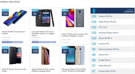 DxOMark Mobile Huawei Mate 20 Pro P20 Pro aparat