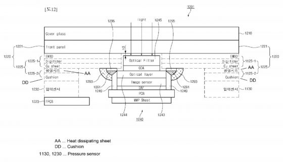 Samsung Galaxy S10 patent optyczny czytnik linii papilarnych specyfikacja techniczna kiedy premiera