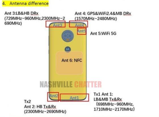 Motorola Moto G7 specyfikacja techniczna kiedy premiera gdzie kupić najtaniej w Polsce opinie