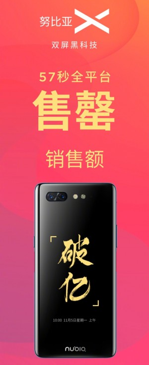 ZTE Nubia X price where to buy the cheapest sales record in Poland