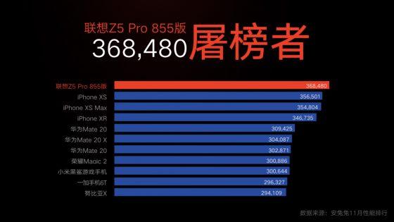 Lenovo Z5 Pro GT vs iPhone Xs Max AnTuTu
