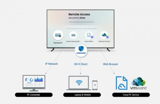Samsung Smart TV Remote Access