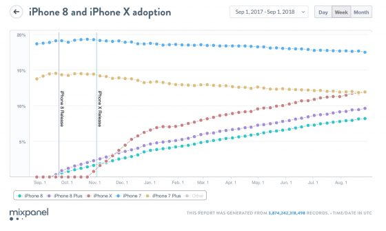 Adaptacja Apple iPhone X 8 Plus