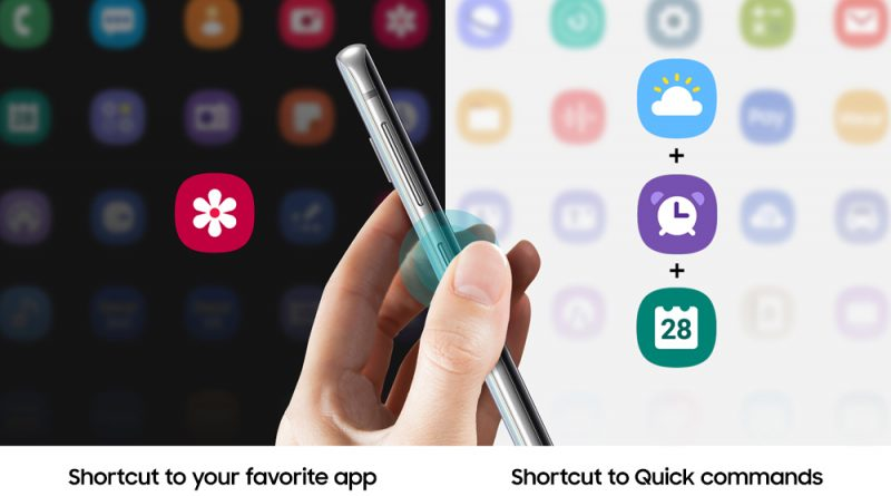 Samsung Galaxy S10 przycisk Bixby zmiana działania Galaxy S9 S8 Note 9 8 One UI