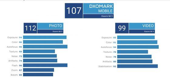Xiaomi Mi 9 aparat fotograficzny DxOMark Mobile iPhone Galaxy S10 cena opinie gdzie kupić najtaniej w Polsce specyfikacja techniczna