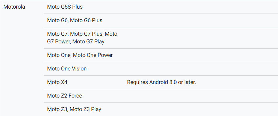 Huawei P30 Pro Google ARCore AR Motorola One Vision