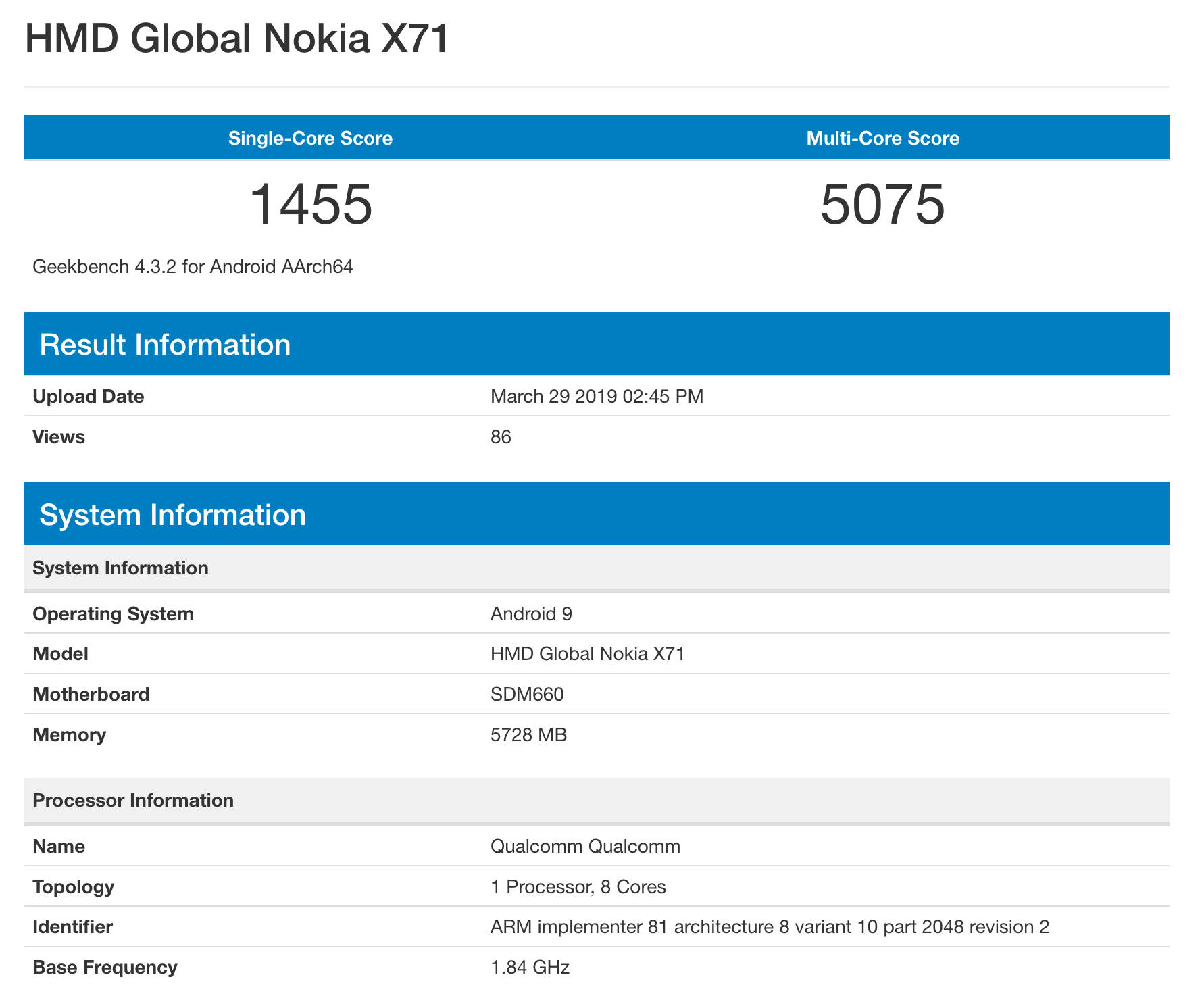 Nokia X71 Geekbench HMD GLobal kiedy premiera opinie specyfikacja techniczna gdzie kupić najtaniej w polsce