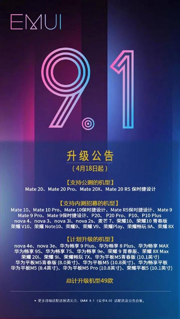EMUI 9.1 aktualizacja które smartfony Huawei Honor