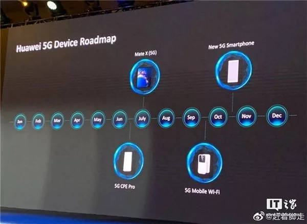 Huawei Mate 30 Pro 5G kiedy premiera data premiery plotki przecieki opinie