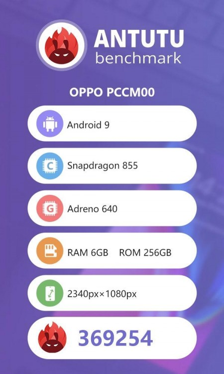 Oppo Reno 10x Zoom Snapdragon AnTuTu specyfikacja techniczna cena gdzie kupić najtaniej