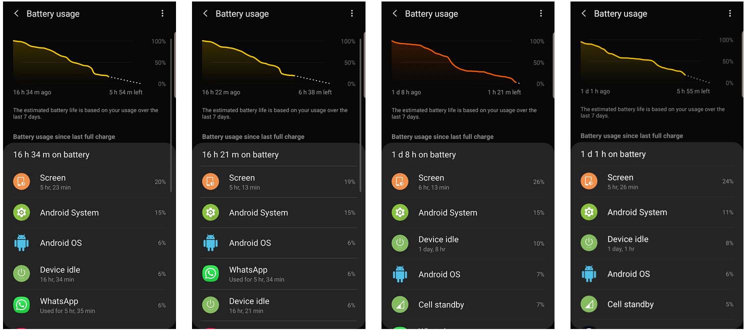 Samsung Glaxy S10 aktualizacja kwietniowe poprawki bezpieczeństwa dłużej działająca bateria