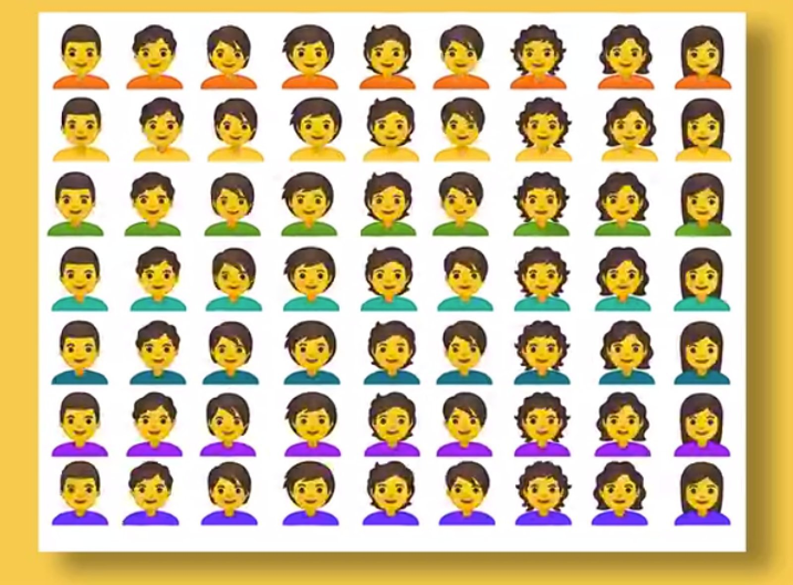 Google Android 10 Q emoji gender Apple iOS 13 jakie emotki