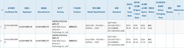 Telewizory Smart TV Huawei kiedy premiera plotki przecieki wycieki specyfikacja techniczna