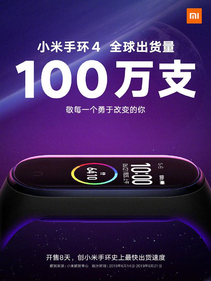 Xiaomi Mi Band 4 cena sprzedaż gdzie kupić najtaniej w Polsce opinie specyfikacja techniczna