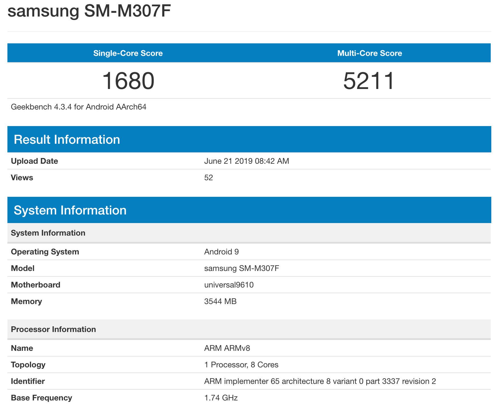 Samsung Galaxy M30s specyfikacja techniczna kiedy premiera opinie plotki przecieki wycieki