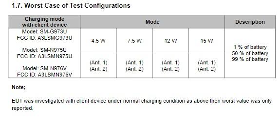 Samsung Galaxy Note 10 ładowarka bezprzewodowa EP-N5200 kiedy premiera plotki przecieki wycieki specyfikacja techniczna
