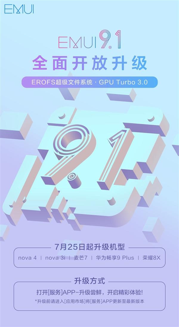 EMUI 9.1 EMUI 10 kiedy premiera Huawei nova 4 3 Honor 20 Lite Honor 8X aktualizacja Android