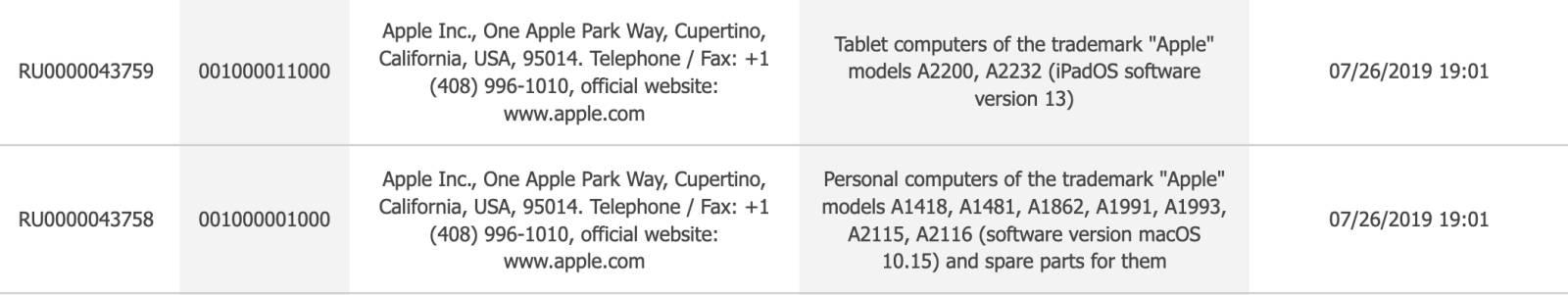 Nowy iPad 10.2 cala kiedy premiera Apple iPhone specyfikacja techniczna przecieki wycieki plotki