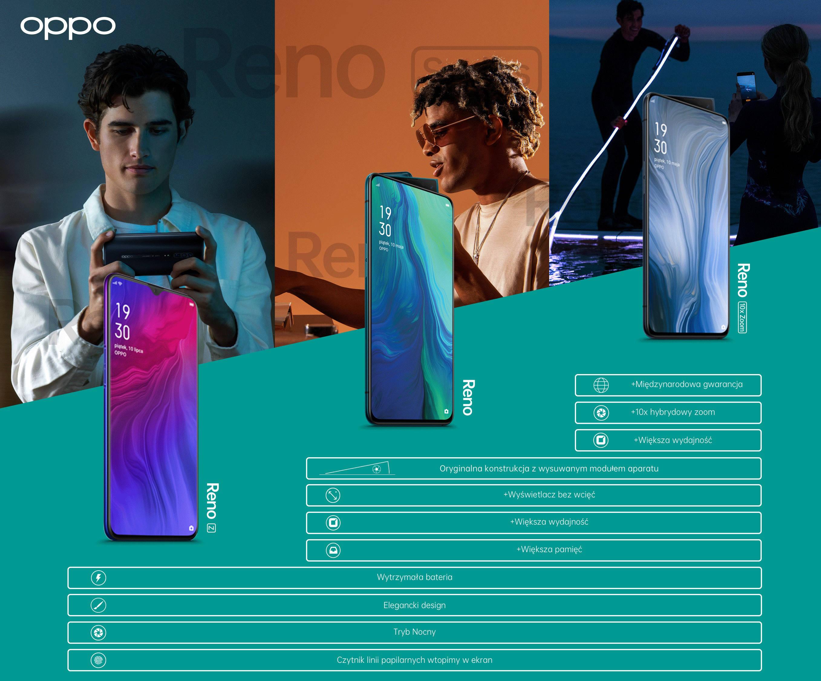 Oppo Reno Z cena w Polsce Xiaomi Mi 9T opinie specyfikacja techniczna porównanie