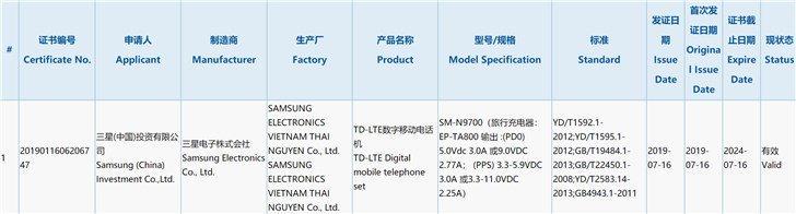 Samsung Galaxy Note 10 Plus jaka ładowarka 45 W kiedy premiera plotki przecieki wycieki specyfikacja techniczna