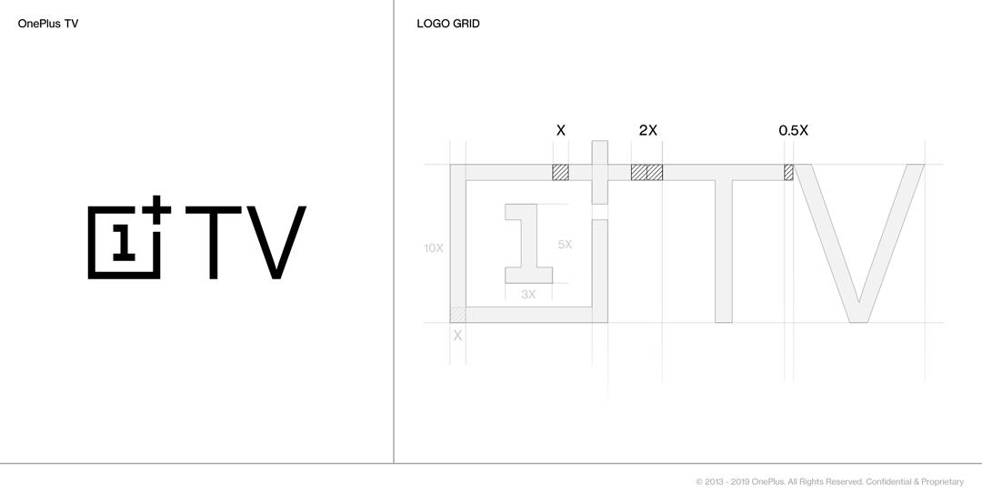 OnePlus TV telewizor Smart TV z Android TV plotki przecieki wycieki kiedy premiera