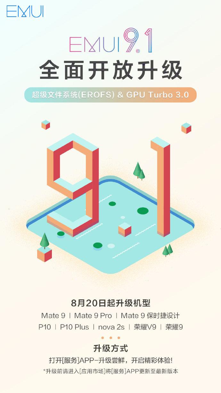 EMUI 9.1 kiedy aktualizacja dla Huawei Mate 9 Pro P10 Plus Honor 9