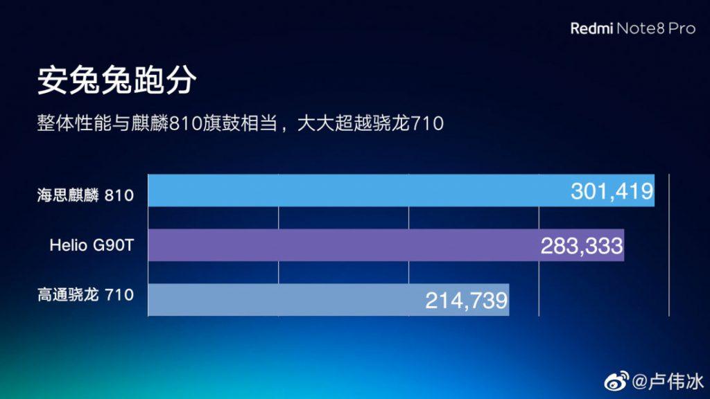 Xiaomi Redmi Note 8 Pro wydajność akcesoria do gier kiedy premiera plotki przecieki wycieki specyfikacja techniczna opinie