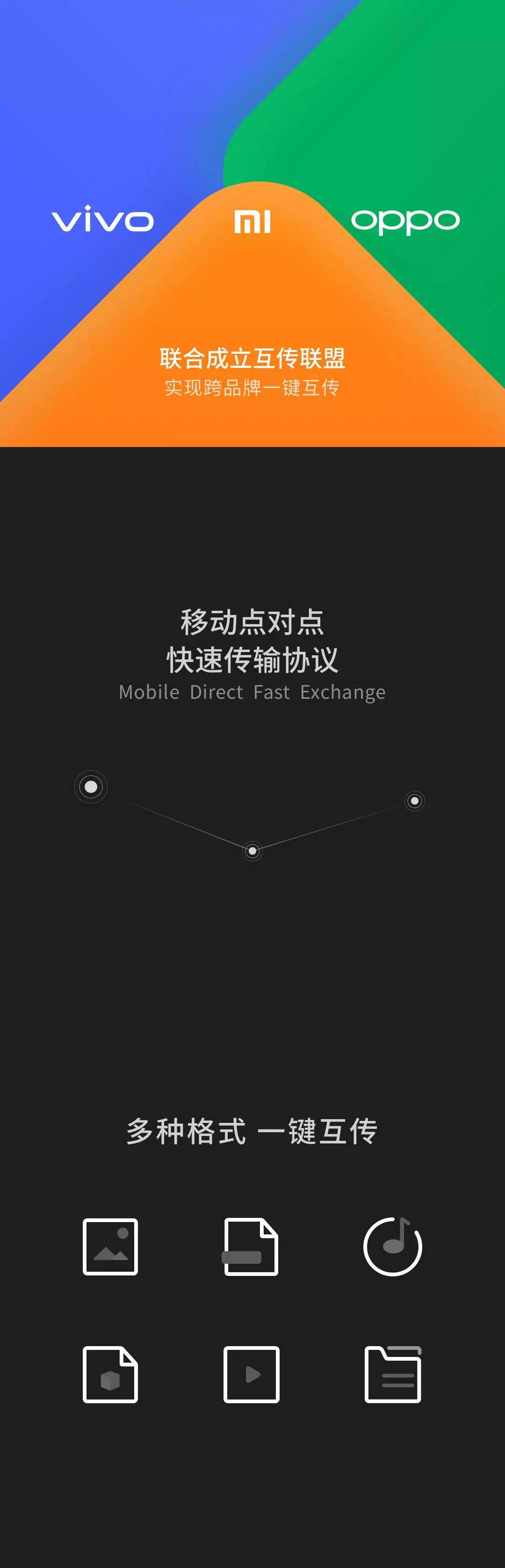 Inter-Transfer Alliance Xiaomi Oppo Vivo Apple AirDrop przysyłanie plików