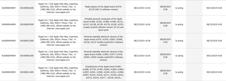 Apple Watch 5 MacBook Pro 16 cala kiedy premiera specyfikacja techniczna plotki przecieki wycieki