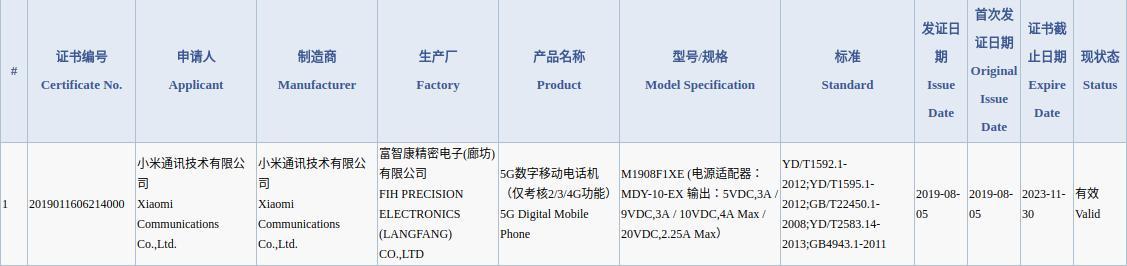 Xiaomi Mi Mix 4 3C szybkie ładowanie kiedy premiera plotki przecieki wycieki specyfikacja techniczna opinie