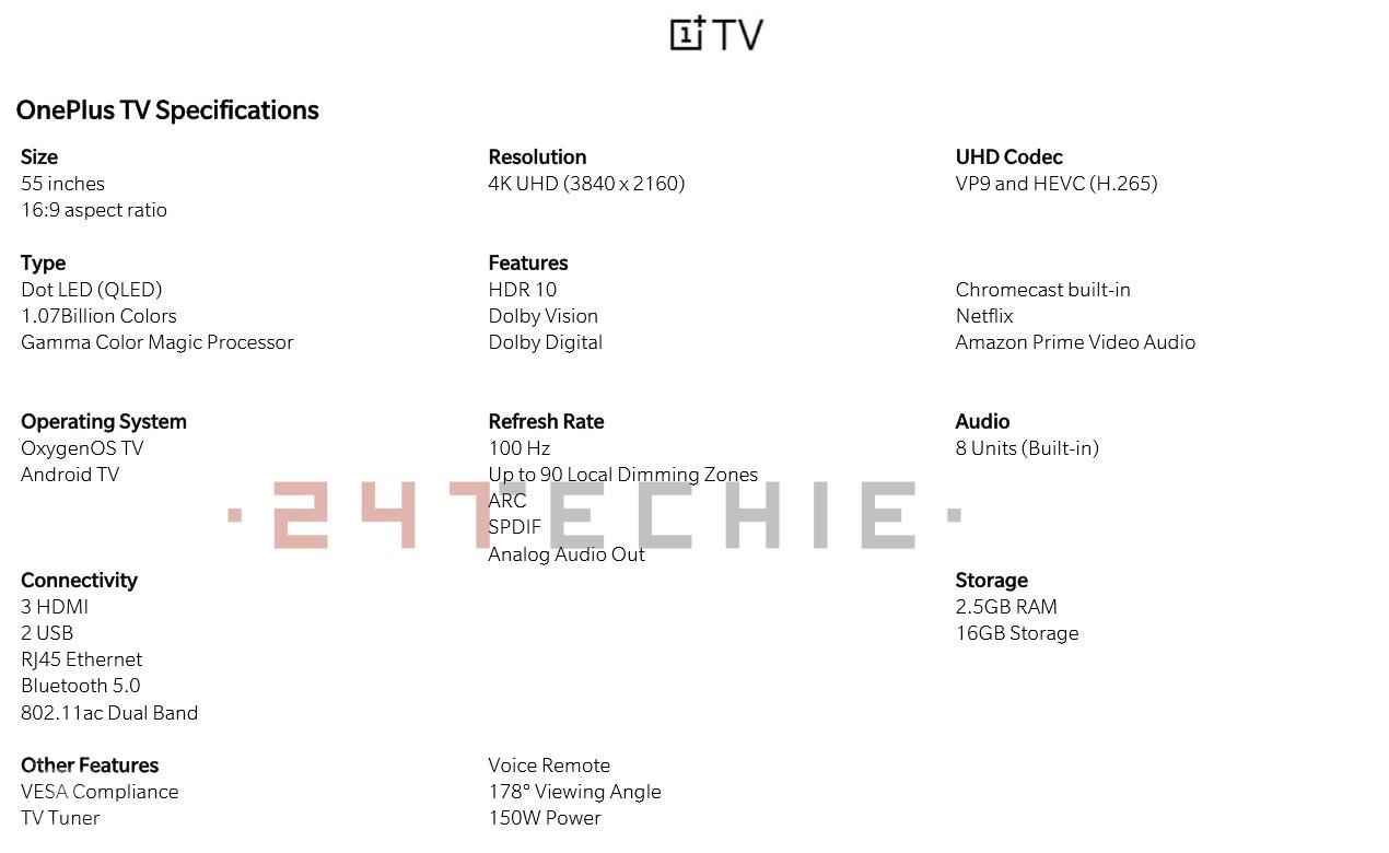 OnePlus TV Q1 Pro cena telewizory Android TV OxygenOS TV kiedy premiera plotki przecieki wycieki specyfikacja techniczna