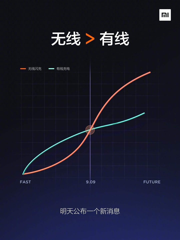 Xiaomi Mi Mix 4 bezprzewodowe ładowanie Mi Charge Turbo kiedy premiera plotki przecieki wycieki opinie