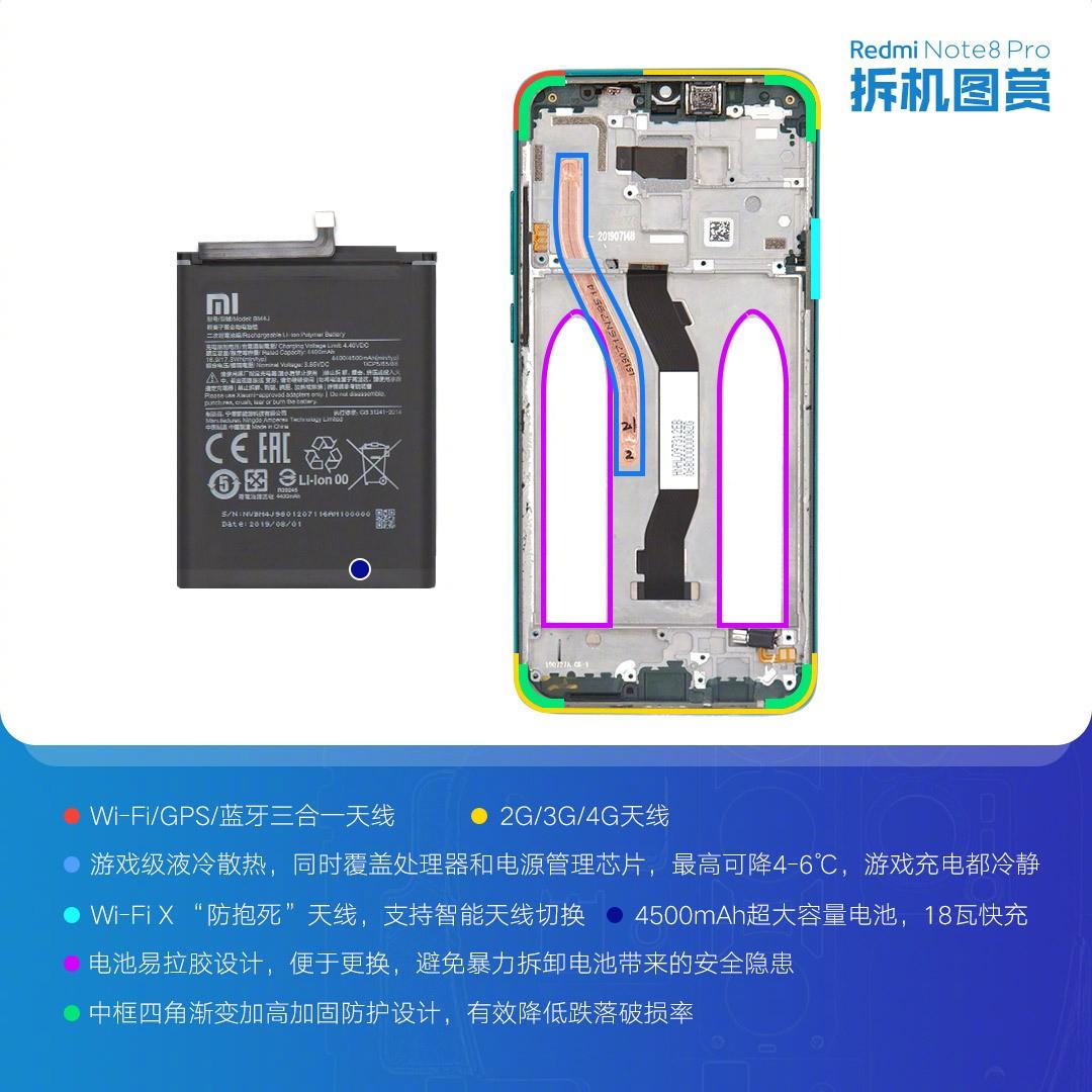 Xiaomi Redmi Note 8 Pro premiera cena opinie kiedy w Polsce gdzie kupić najtaniej specyfikacja techniczna MediaTek Helio G90T