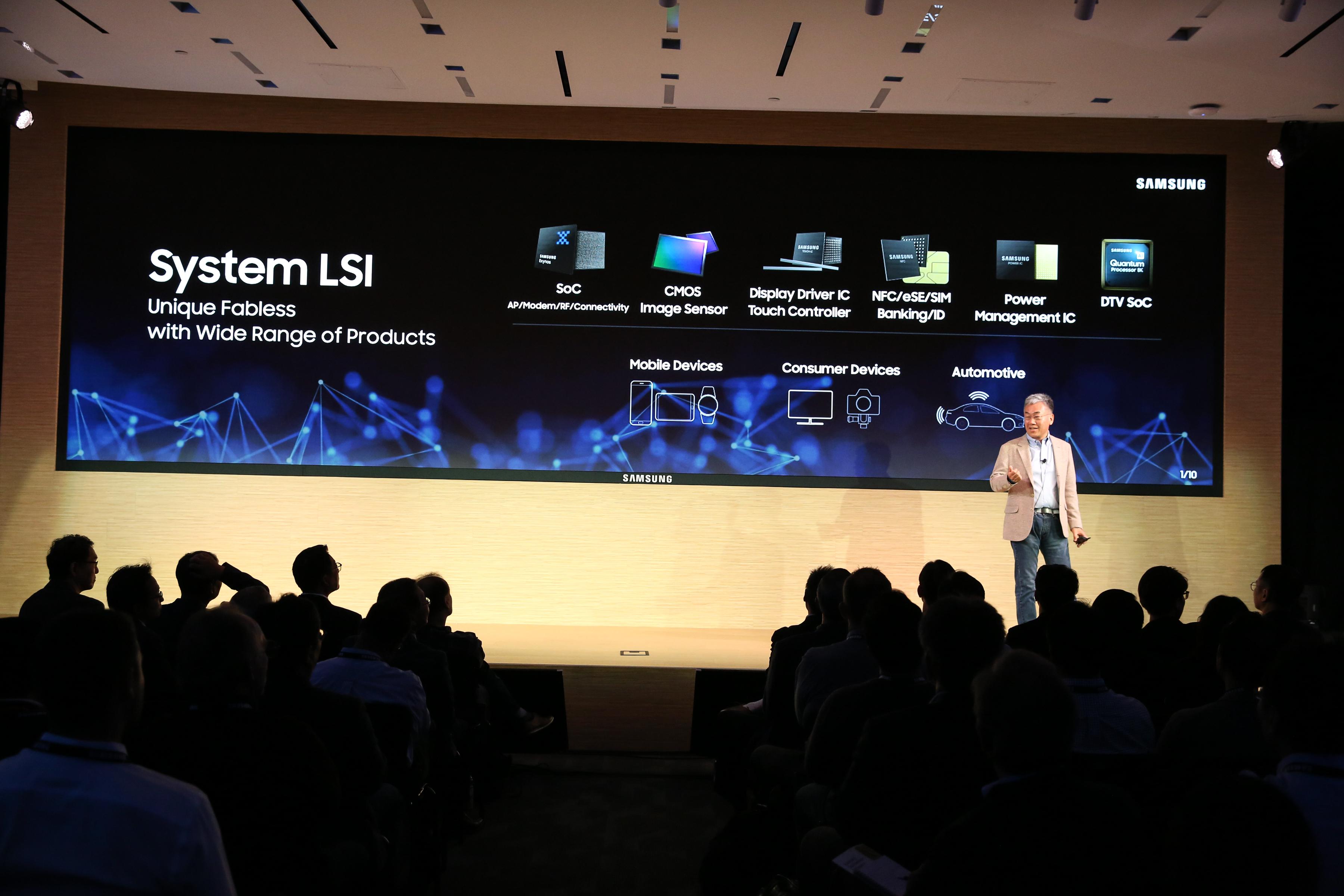 Samsung Galaxy S11 kiedy premiera procesor Exynos 990 informacje plotki przecieki wycieki