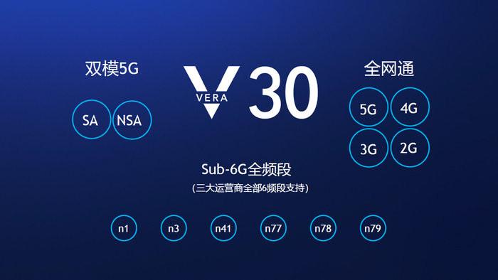 Honor V30 Pro 5G kiedy premiera plotki przecieki wycieki specyfikacja techniczna opinie