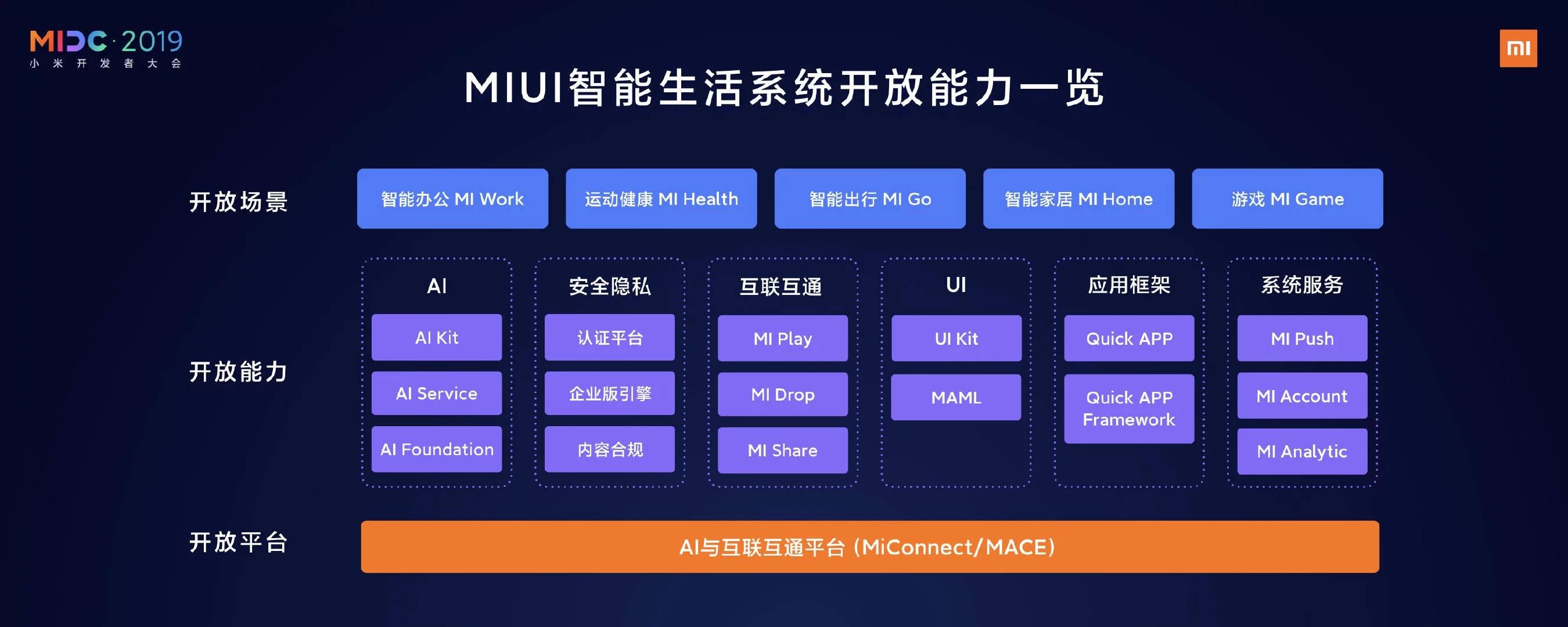 MIUI 12 kiedy premiera strategia Xiaomi wobec 5G
