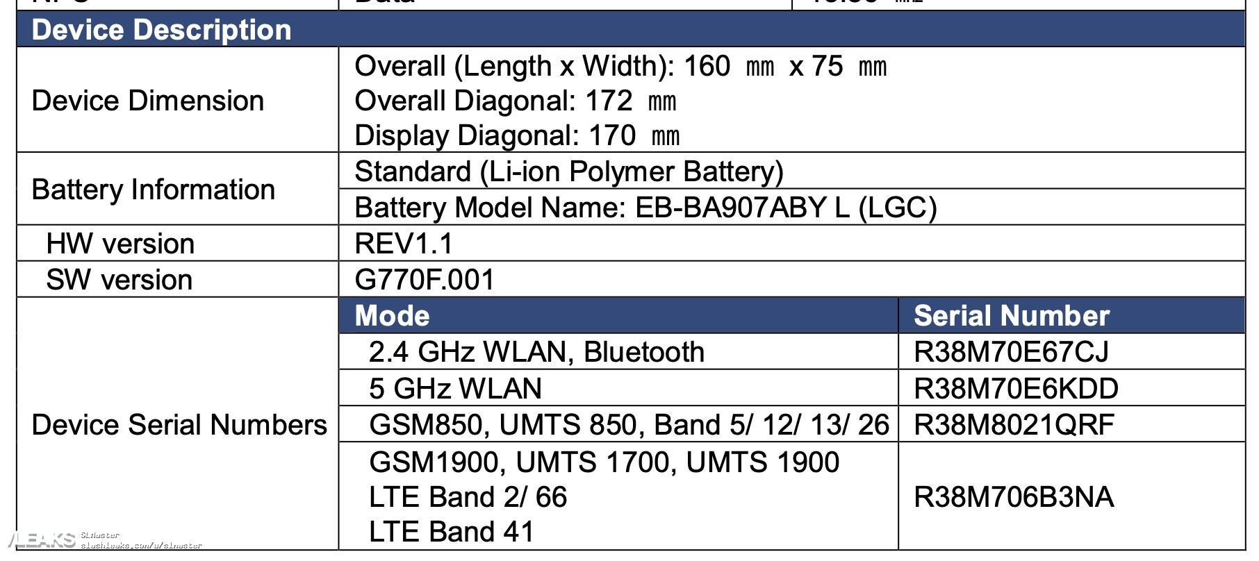 Samsung Galaxy S10 Lite kiedy premiera plotki przecieki wycieki specyfikacja techniczna opinie