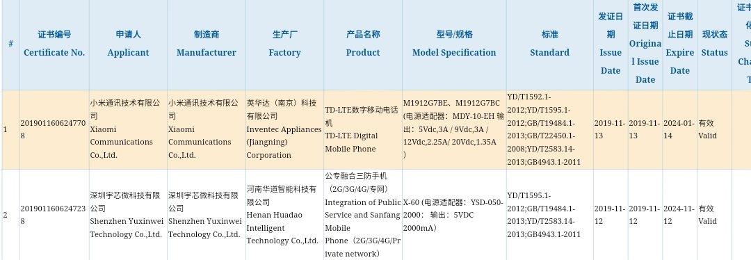 Xiaomi M1912G7BE Pocophone F2 kiedy premiera nowy POCO plotki przecieki wycieki