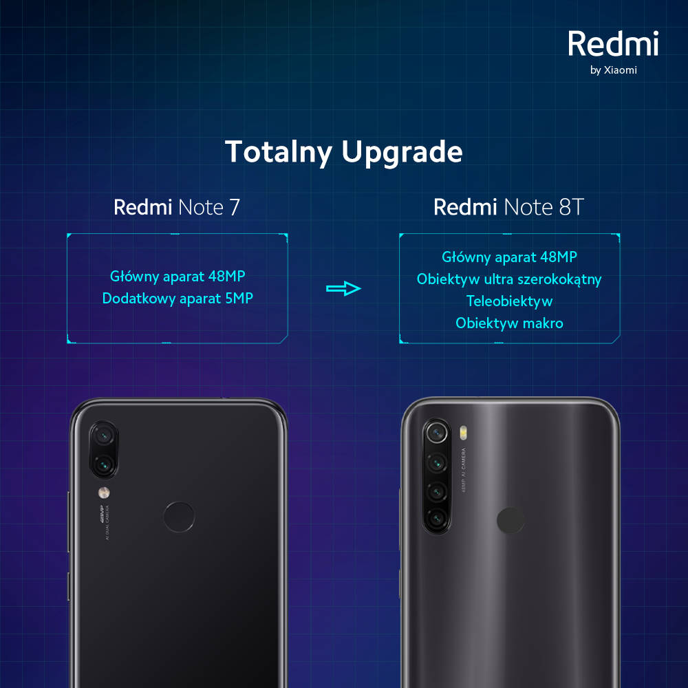 Xiaomi Polska premiera Redmi Note 8T cena opinie specyfikacja techniczna czy warto kupić zamiaast Redmi Note 7
