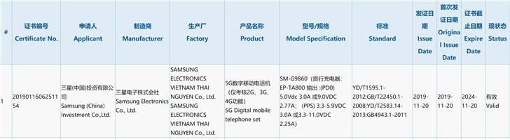 Samsung Galaxy S11 Plus certyfikowany kiedy premiera plotki przecieki wycieki specyfikacja techniczna jaka ładowarka aparat