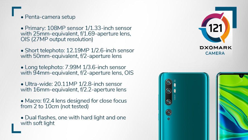 Apple iPhone 11 Pro Max vs Xiaomi Mi Note który ma lepszy aparat według DxOMark Mobile opinie