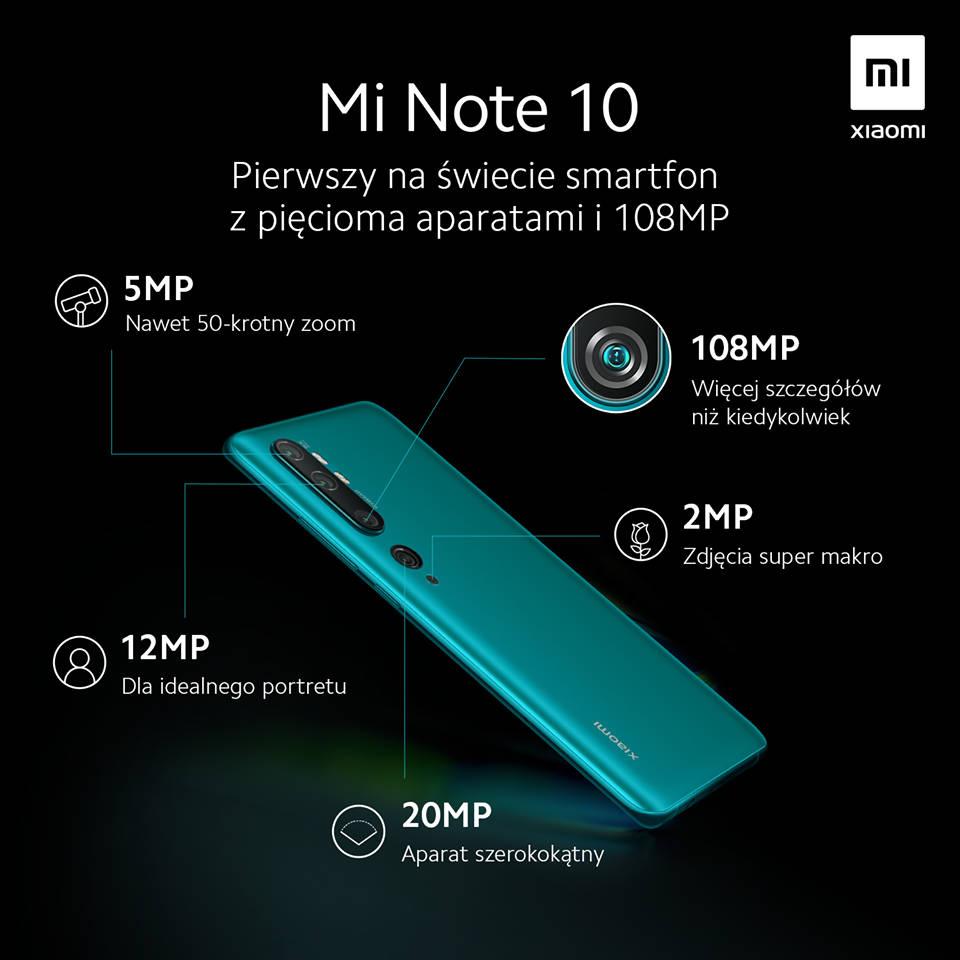 Samsung Galaxy S11 jaki aparat kiedy premiera plotki przecieki wycieki specyfikacja techniczna opinie Xiaomi Mi Note 10