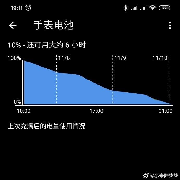 Xiaomi Mi Watch cena opinie bateria czas pracy specyfikacja techniczna kiedy premiera w Polsce