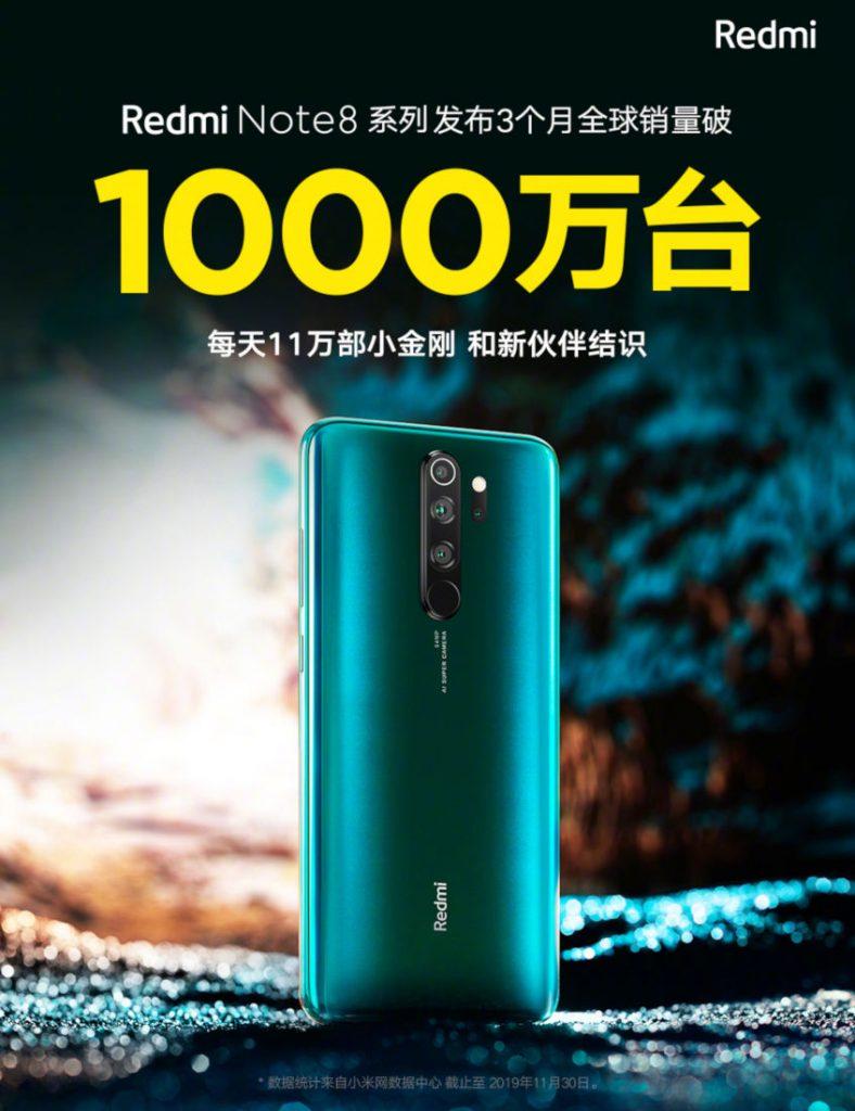 Seria Redmi Note 8 Pro premiera Redmi K30 kiedy cena specyfikacja techniczna opinie