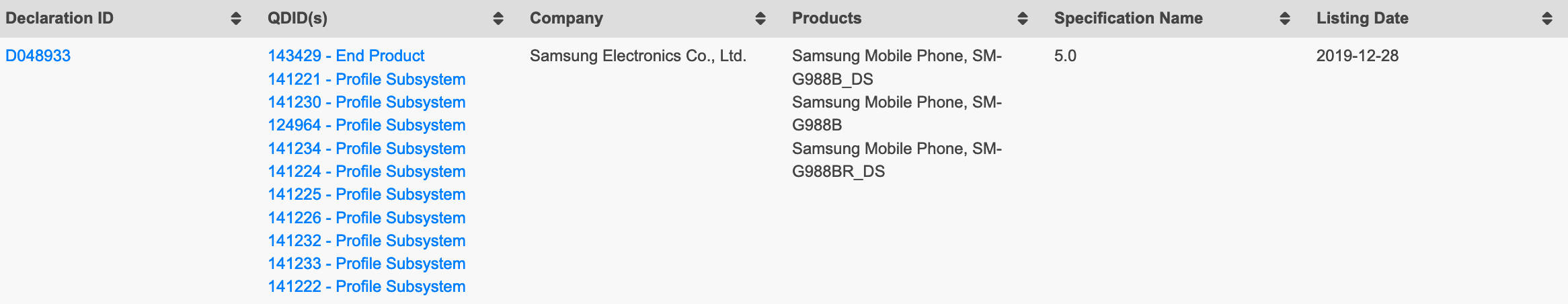 Samsung Galaxy S11 Plus 5G kiedy premiera plotki przecieki wycieki specyfikacja dane techniczne