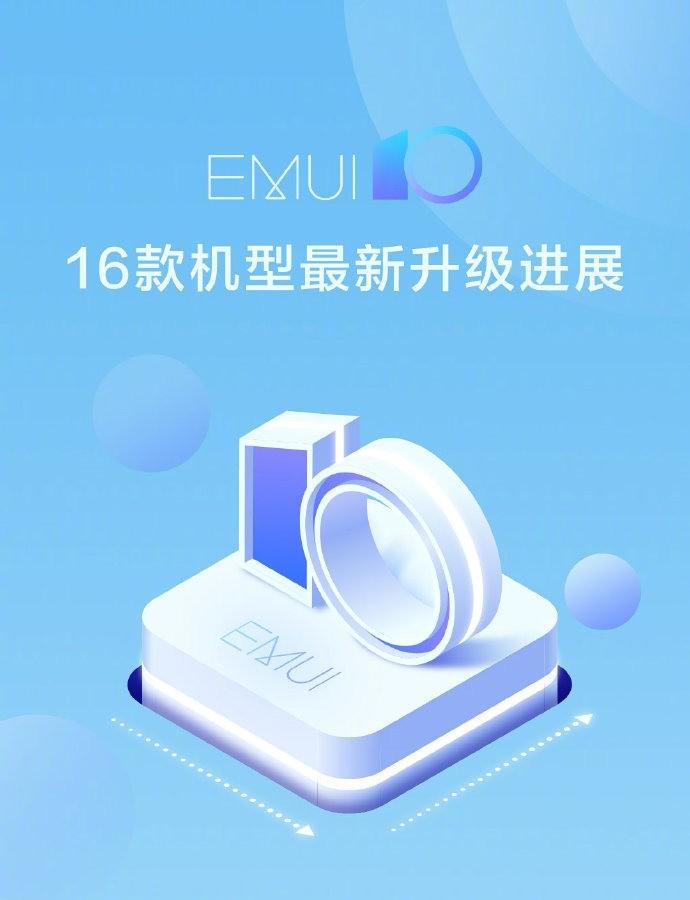 Aktualizacja EMUI 10 Stable Android 10 kiedy Huawei P20 Pro Mate 20 Pro Honor 20 10 Lite