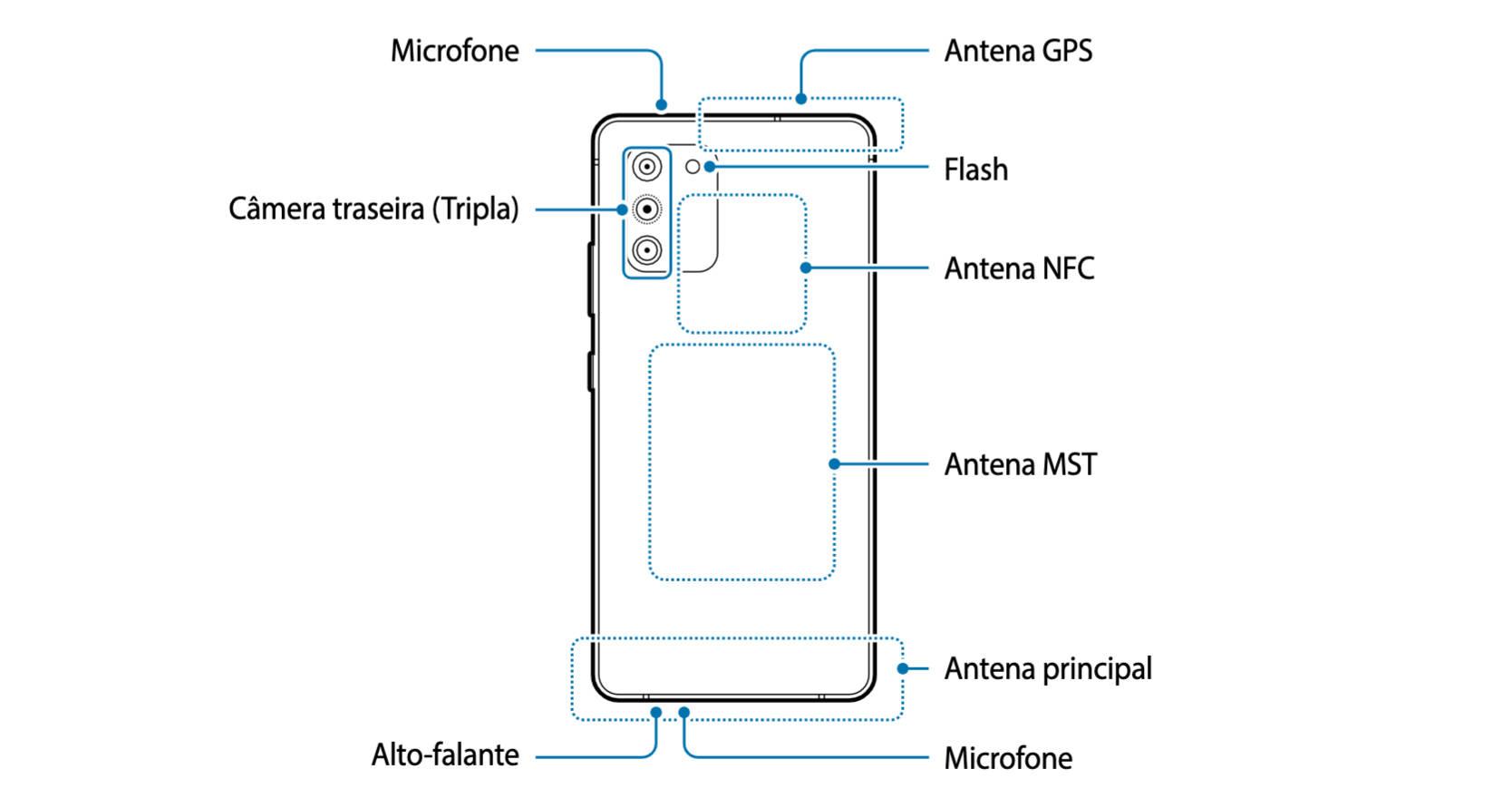 Samsung Galaxy S10 Lite instrukcja kiedy premiera plotki przecieki wycieki specyfikcja dane techniczne cena