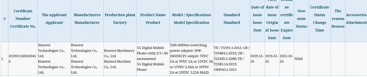 Huawei Mate Xs Xiaomi Mi 10 Pro kiedy premiera plotki przecieki wycieki specyfikacja dane techniczne