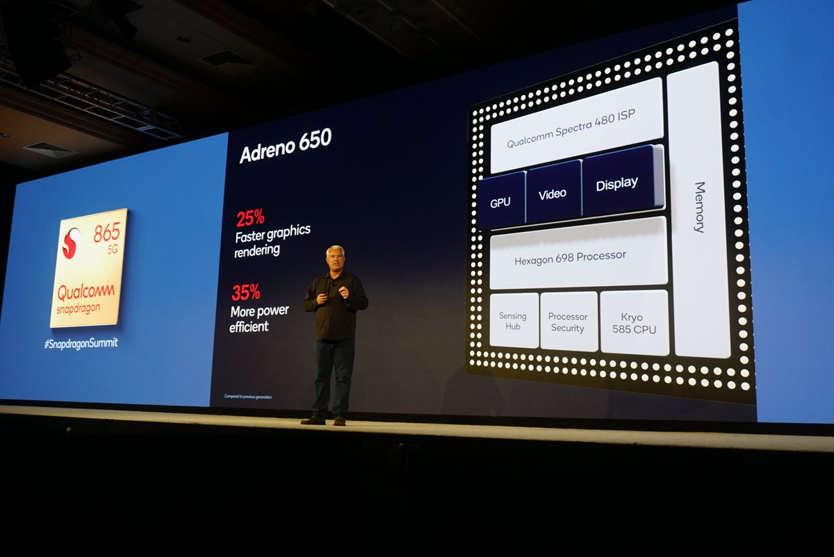 Qualcomm Snapdragon 865 765G sterowniki GPU drivery Google Play