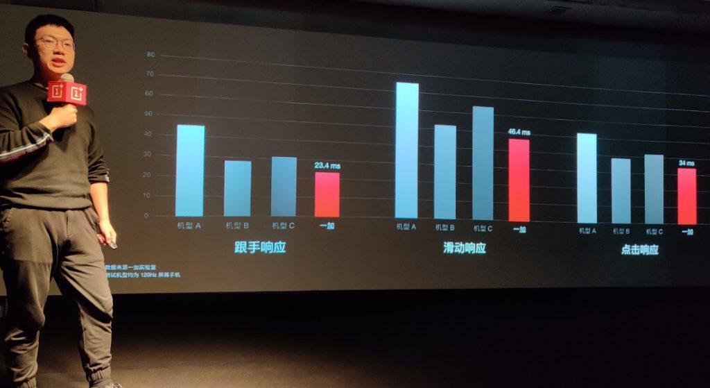 OnePlus 8 Pro jaki ekran Fluid Display OLED 120 Hz plotki przecieki wycieki kiedy premiera specyfikacja dane techniczne